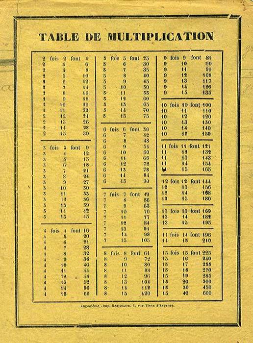 Fichier math matiques ce1 tags fichier math matiques ce1 - Jeu table de multiplication ce2 ...